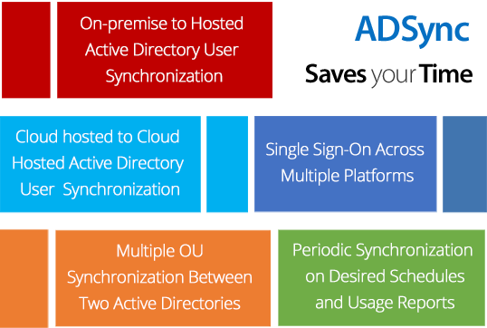 MachPanel-ADSync-OverView