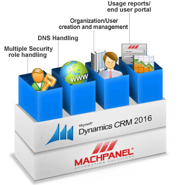 machpanel-dynamics-365-crm