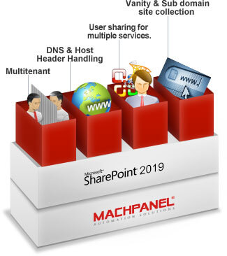 MachPanel-SharePoint