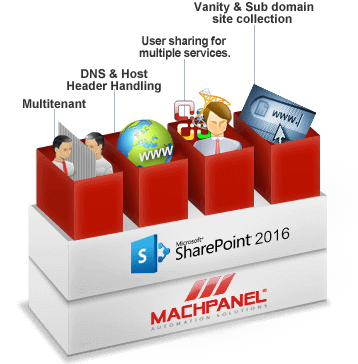 MachPanel-SharePoint-OverView